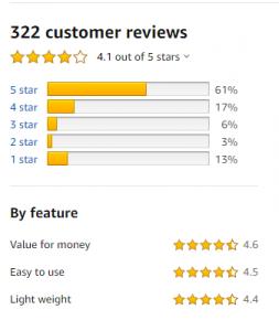 Giantex Full-Automatic Washing Machine reviews